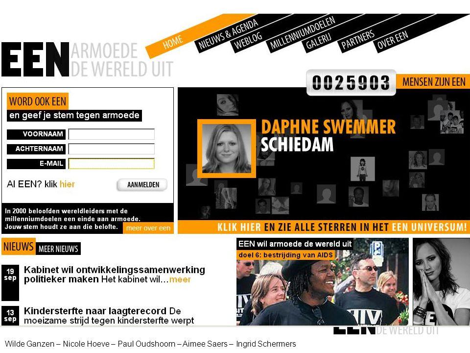 Slecht voorbeeld crossmedia campagne … Wilde Ganzen – Nicole Hoeve – Paul Oudshoorn – Aimee Saers – Ingrid Schermers