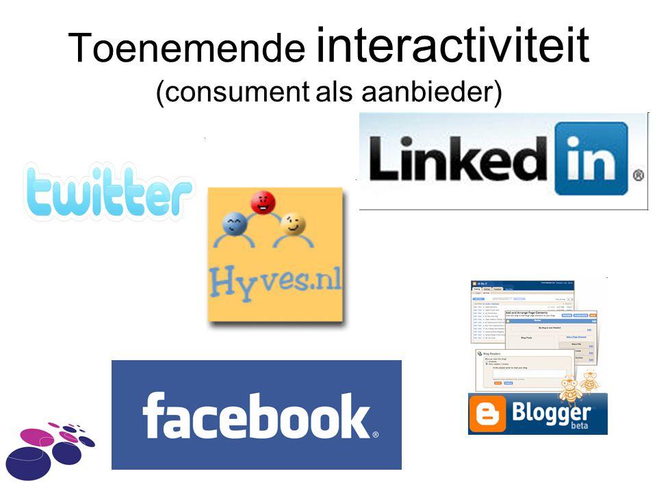 Toenemende interactiviteit (consument als aanbieder)