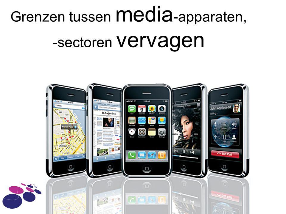 Grenzen tussen media -apparaten, -sectoren vervagen