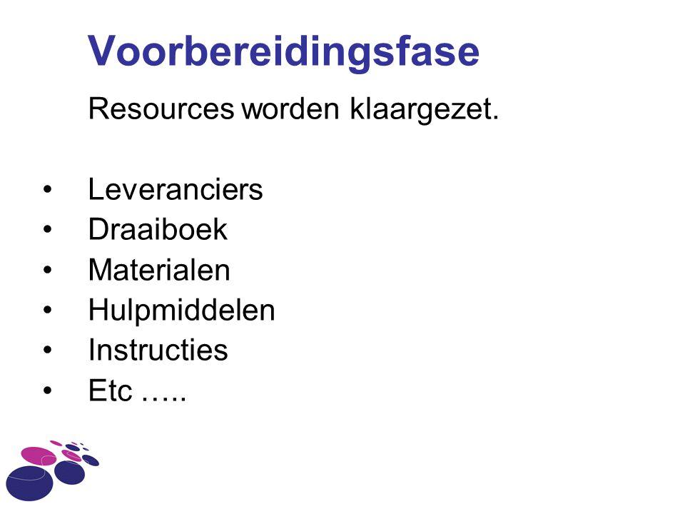 Voorbereidingsfase Resources worden klaargezet. Leveranciers Draaiboek Materialen Hulpmiddelen Instructies Etc …..