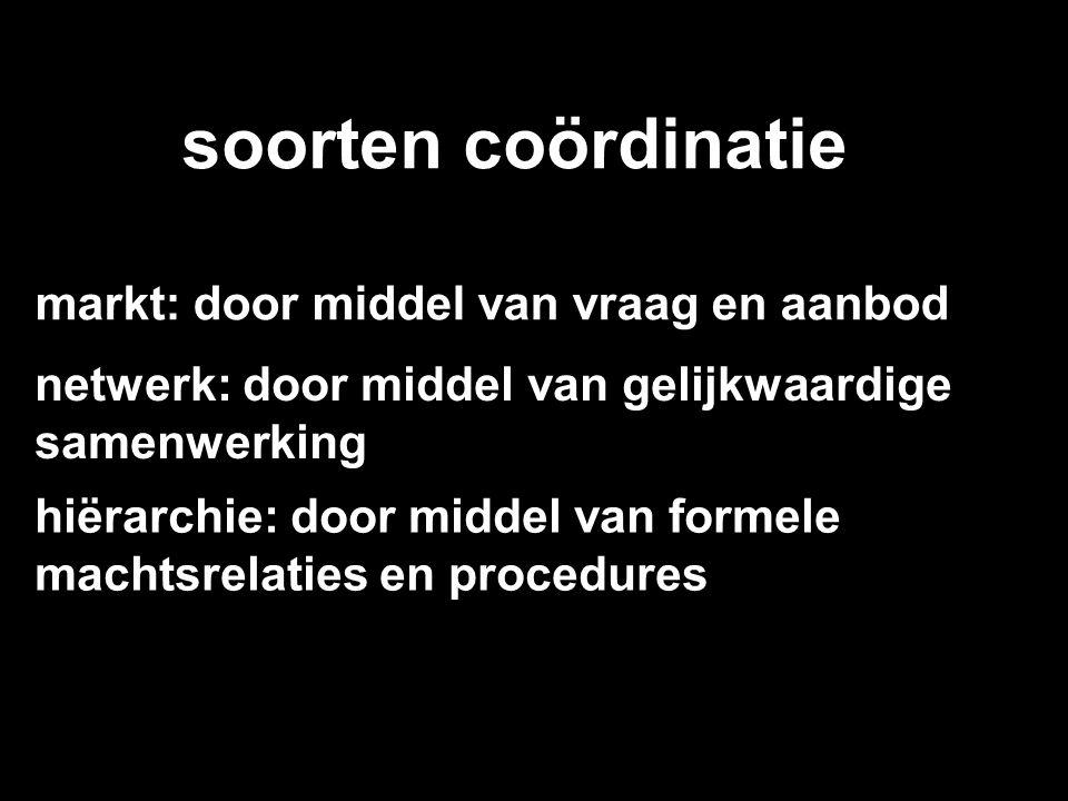 soorten coördinatie markt: door middel van vraag en aanbod netwerk: door middel van gelijkwaardige samenwerking hiërarchie: door middel van formele ma