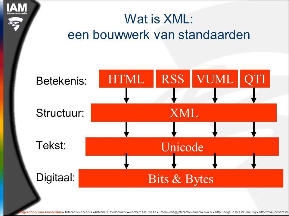 Hogeschool van Amsterdam - Interactieve Media – Internet Development – Jochem Meuwese - j.meuwese@interactievemedia.hva.nl - http://oege.ie.hva.nl/~meuwj/ - http://hva.jochem.nl Wat is XML: een bouwwerk van standaarden Betekenis: Structuur: Tekst: Digitaal: Unicode XML HTMLRSSVUMLQTI Bits & Bytes
