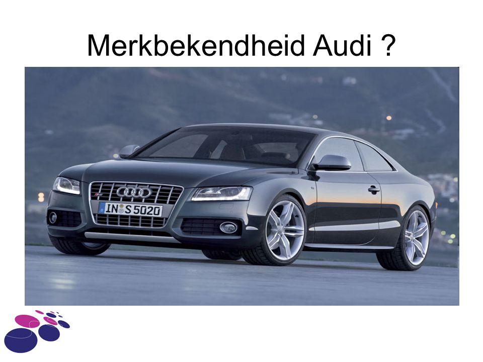 Merkbekendheid Audi ?