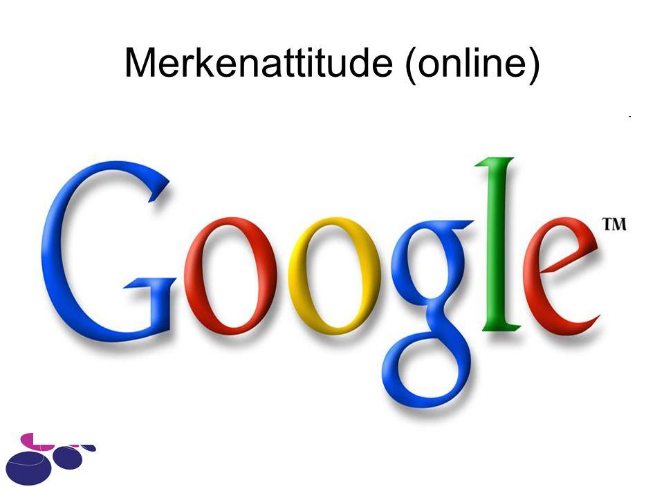 Merkenattitude (online)