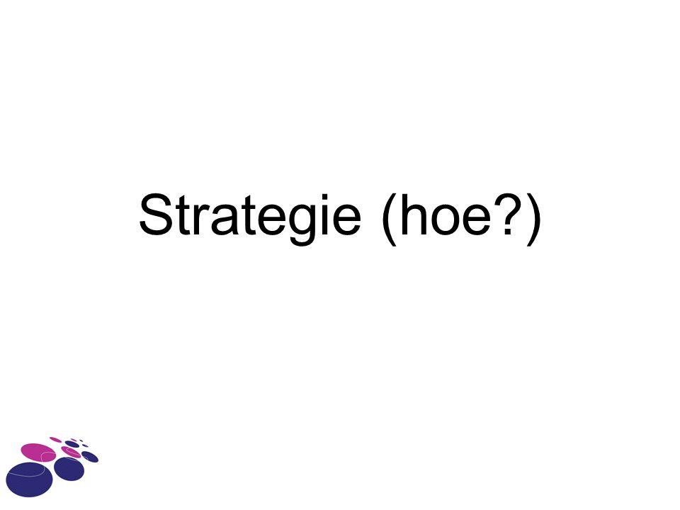 Strategie (hoe?)