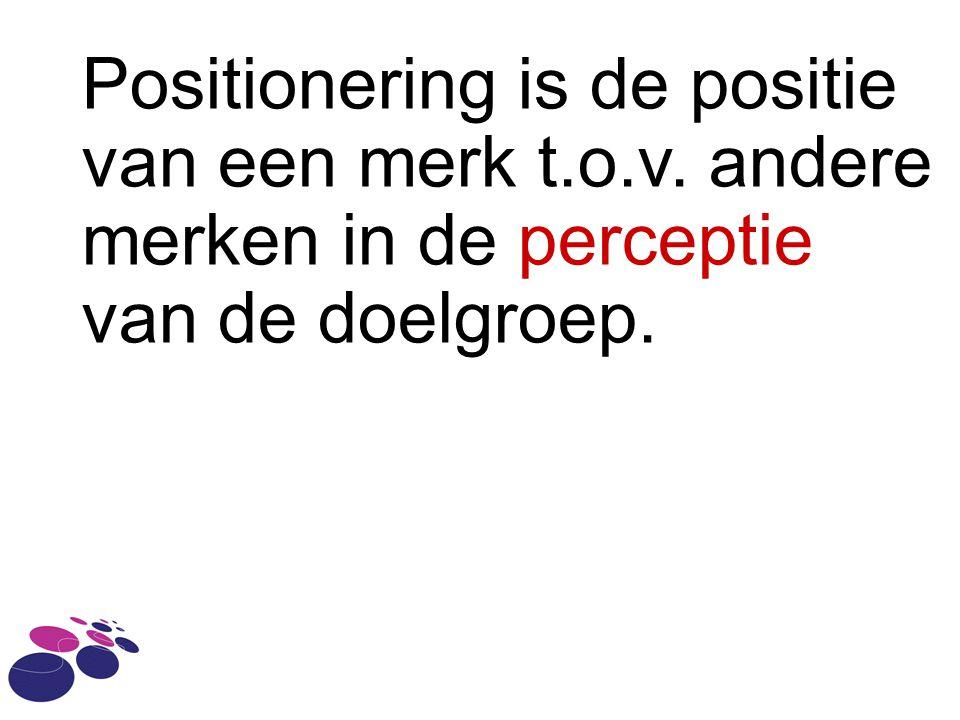 Positionering is de positie van een merk t.o.v. andere merken in de perceptie van de doelgroep.