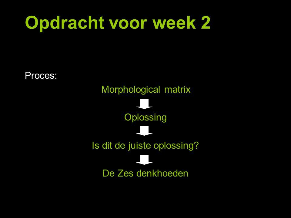 Proces: Morphological matrix Oplossing Is dit de juiste oplossing? De Zes denkhoeden