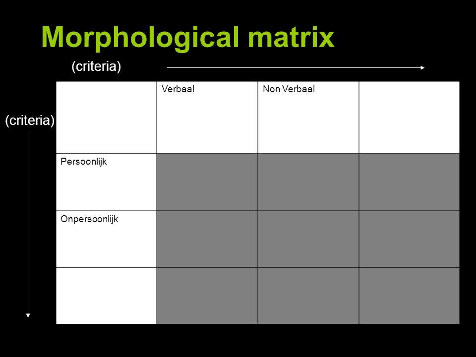 VerbaalNon Verbaal Persoonlijk Onpersoonlijk (criteria) Morphological matrix