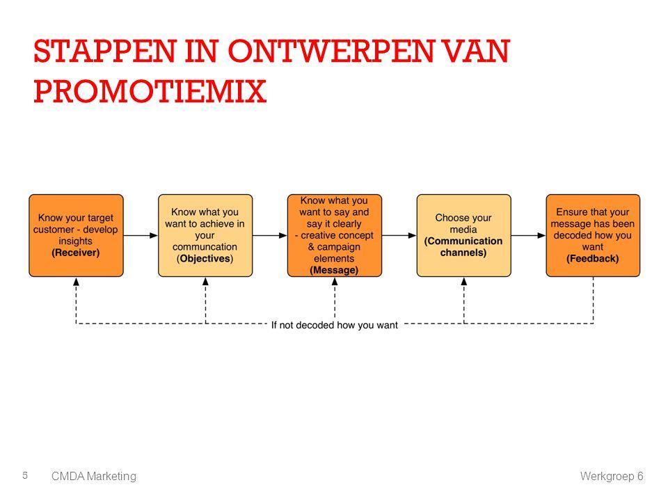 STAPPEN IN ONTWERPEN VAN PROMOTIEMIX 5 CMDA Marketing Werkgroep 6