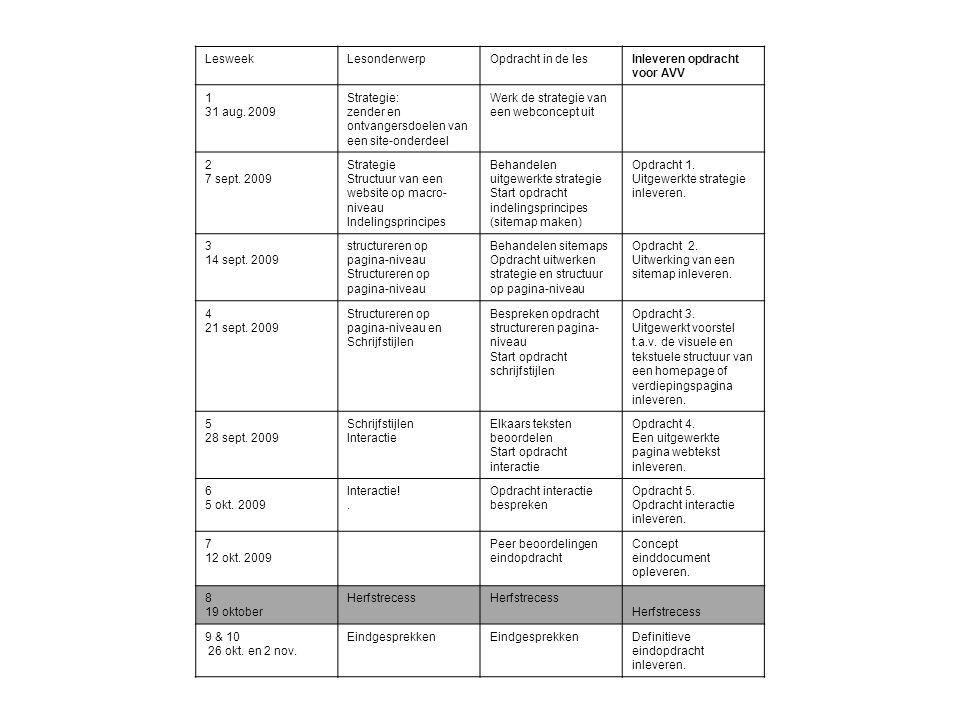 LesweekLesonderwerpOpdracht in de lesInleveren opdracht voor AVV 1 31 aug. 2009 Strategie: zender en ontvangersdoelen van een site-onderdeel Werk de s