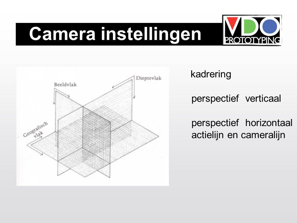 Camera instellingen kadrering perspectief verticaal perspectief horizontaal actielijn en cameralijn