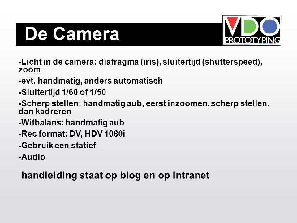 De Camera -Licht in de camera: diafragma (iris), sluitertijd (shutterspeed), zoom -evt.