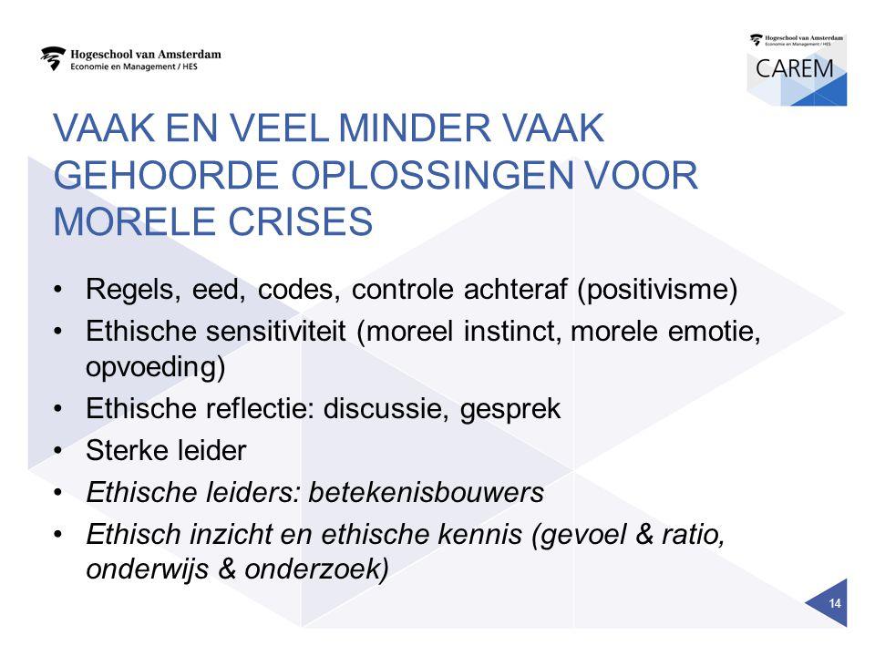 VAAK EN VEEL MINDER VAAK GEHOORDE OPLOSSINGEN VOOR MORELE CRISES Regels, eed, codes, controle achteraf (positivisme) Ethische sensitiviteit (moreel in