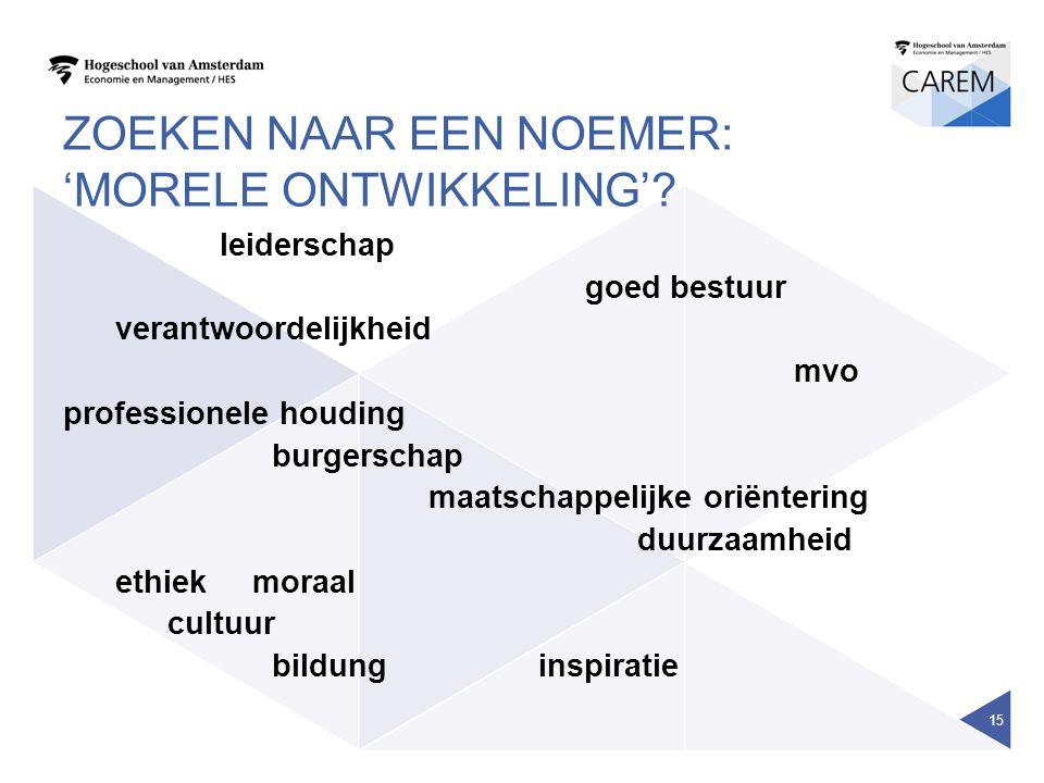 ZOEKEN NAAR EEN NOEMER: 'MORELE ONTWIKKELING'? leiderschap goed bestuur verantwoordelijkheid mvo professionele houding burgerschap maatschappelijke or