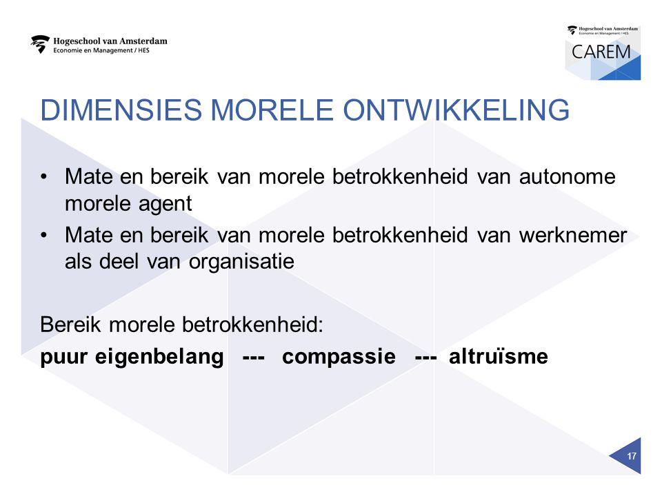 DIMENSIES MORELE ONTWIKKELING Mate en bereik van morele betrokkenheid van autonome morele agent Mate en bereik van morele betrokkenheid van werknemer