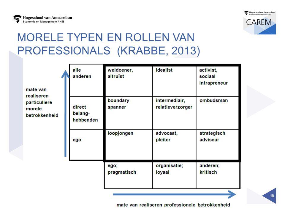 MORELE TYPEN EN ROLLEN VAN PROFESSIONALS(KRABBE, 2013) 18