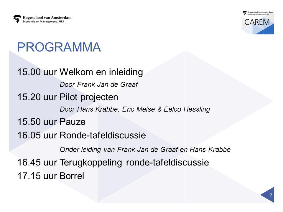 PROGRAMMA 15.00 uurWelkom en inleiding Door Frank Jan de Graaf 15.20 uurPilot projecten Door Hans Krabbe, Eric Melse & Eelco Hessling 15.50 uurPauze 1
