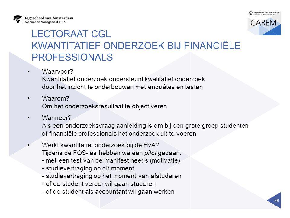 LECTORAAT CGL KWANTITATIEF ONDERZOEK BIJ FINANCIËLE PROFESSIONALS Waarvoor? Kwantitatief onderzoek ondersteunt kwalitatief onderzoek door het inzicht