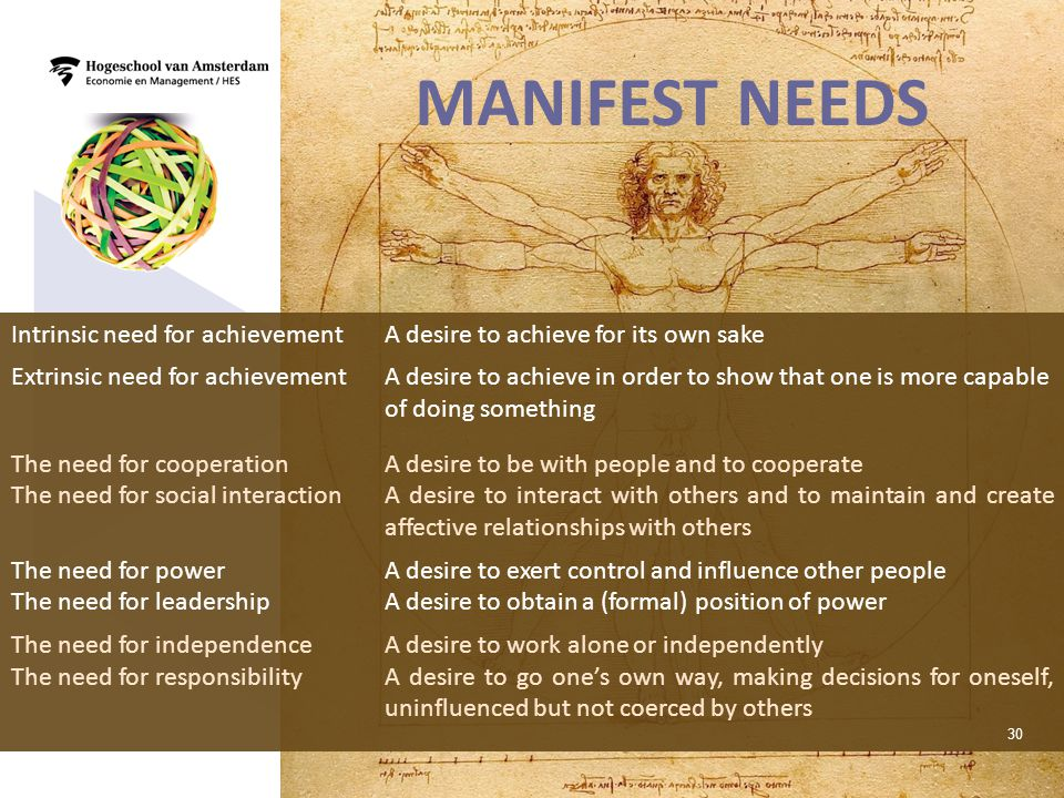 MANIFEST NEEDS Intrinsic need for achievementA desire to achieve for its own sake Extrinsic need for achievement A desire to achieve in order to show