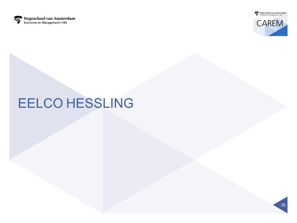 EELCO HESSLING 35