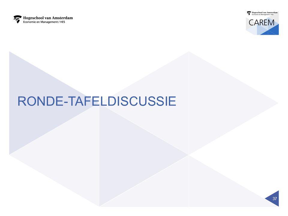RONDE-TAFELDISCUSSIE 37
