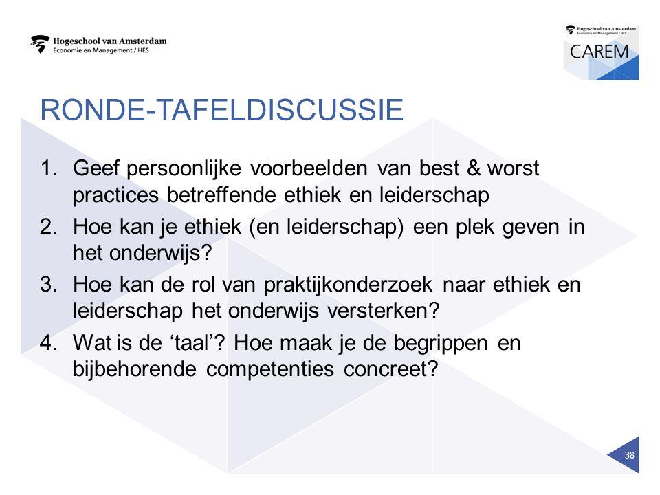RONDE-TAFELDISCUSSIE 1.Geef persoonlijke voorbeelden van best & worst practices betreffende ethiek en leiderschap 2.Hoe kan je ethiek (en leiderschap)