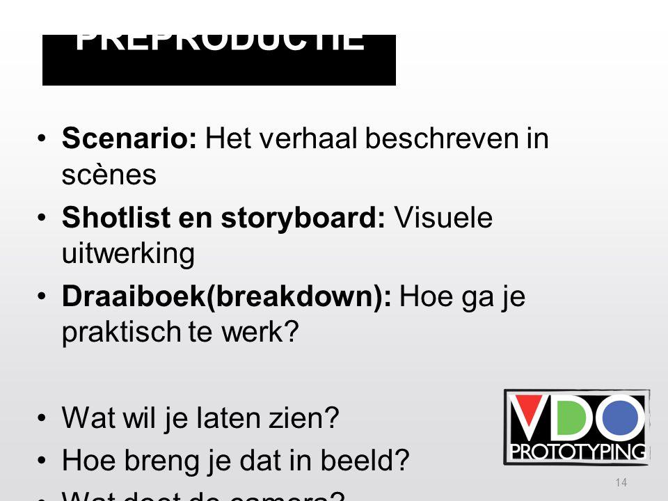 14 PREPRODUCTIE Scenario: Het verhaal beschreven in scènes Shotlist en storyboard: Visuele uitwerking Draaiboek(breakdown): Hoe ga je praktisch te werk.