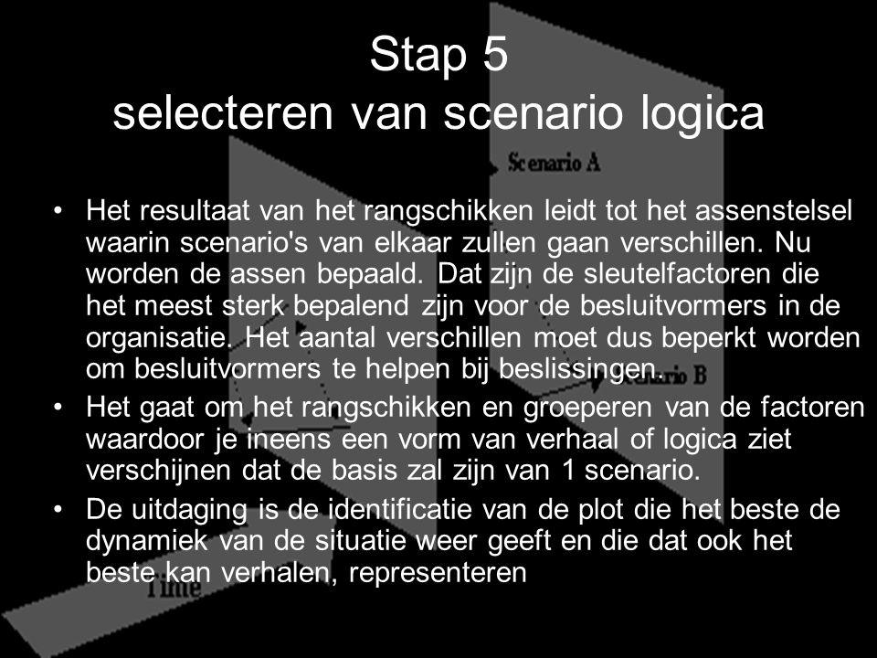 Stap 6 het uitwerken van de scenario's Het verwerken van het verhaal gebeurt het makkelijkst door terug te grijpen op de sleutel factoren in stap 2 en 3.