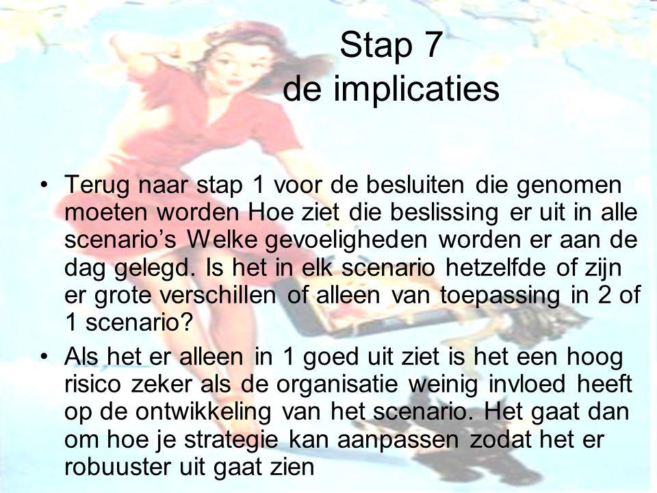 Stap 7 de implicaties Terug naar stap 1 voor de besluiten die genomen moeten worden Hoe ziet die beslissing er uit in alle scenario's Welke gevoelighe