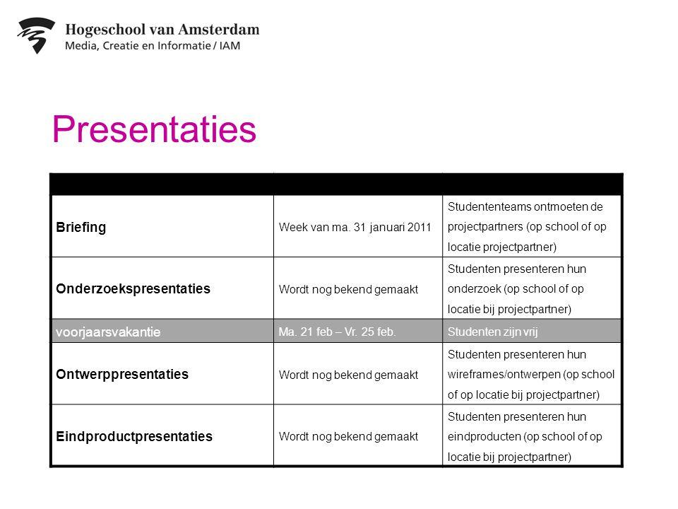 Presentaties ActiviteitDatumOmschrijving Briefing Week van ma.