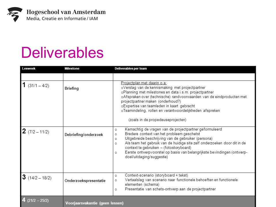 Deliverables LesweekMilestoneDeliverables per team 1 (31/1 – 4/2) Briefing Projectplan met daarin o.a: o Verslag van de kennismaking met projectpartne