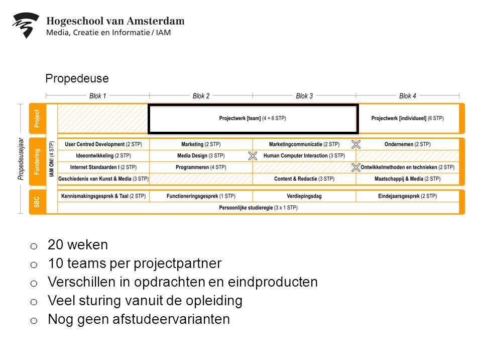 Propedeuse o 20 weken o 10 teams per projectpartner o Verschillen in opdrachten en eindproducten o Veel sturing vanuit de opleiding o Nog geen afstudeervarianten