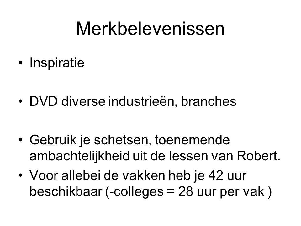 Merkbelevenissen Inspiratie DVD diverse industrieën, branches Gebruik je schetsen, toenemende ambachtelijkheid uit de lessen van Robert. Voor allebei