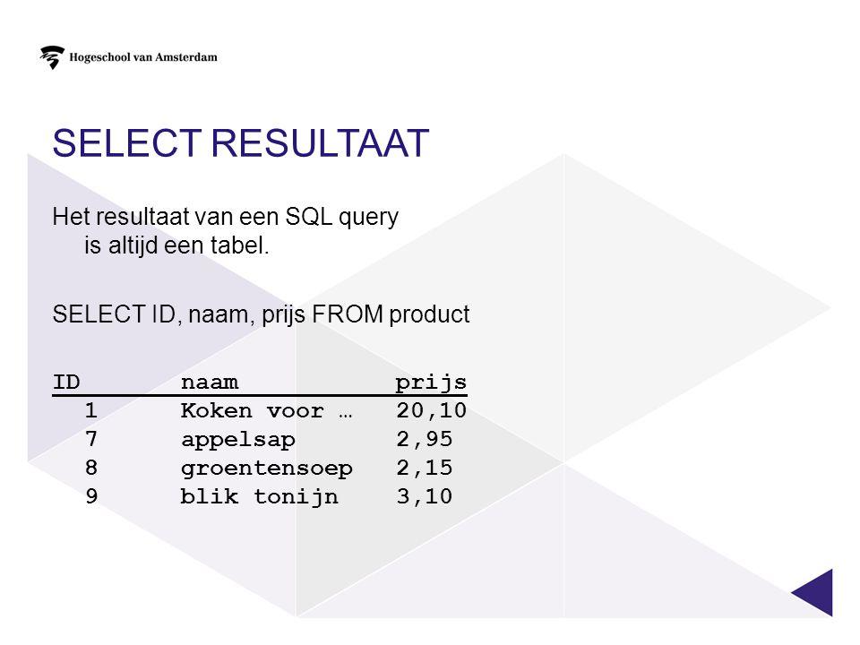 SELECT RESULTAAT Het resultaat van een SQL query is altijd een tabel. SELECT ID, naam, prijs FROM product IDnaamprijs 1Koken voor …20,10 7appelsap2,95