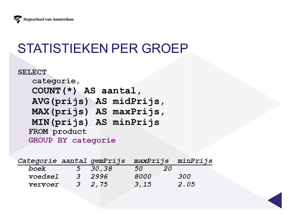 STATISTIEKEN PER GROEP SELECT categorie, COUNT(*) AS aantal, AVG(prijs) AS midPrijs, MAX(prijs) AS maxPrijs, MIN(prijs) AS minPrijs FROM product GROUP