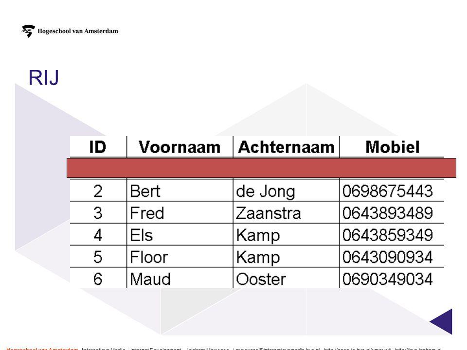 RIJ Hogeschool van Amsterdam - Interactieve Media – Internet Development – Jochem Meuwese - j.meuwese@interactievemedia.hva.nl - http://oege.ie.hva.nl