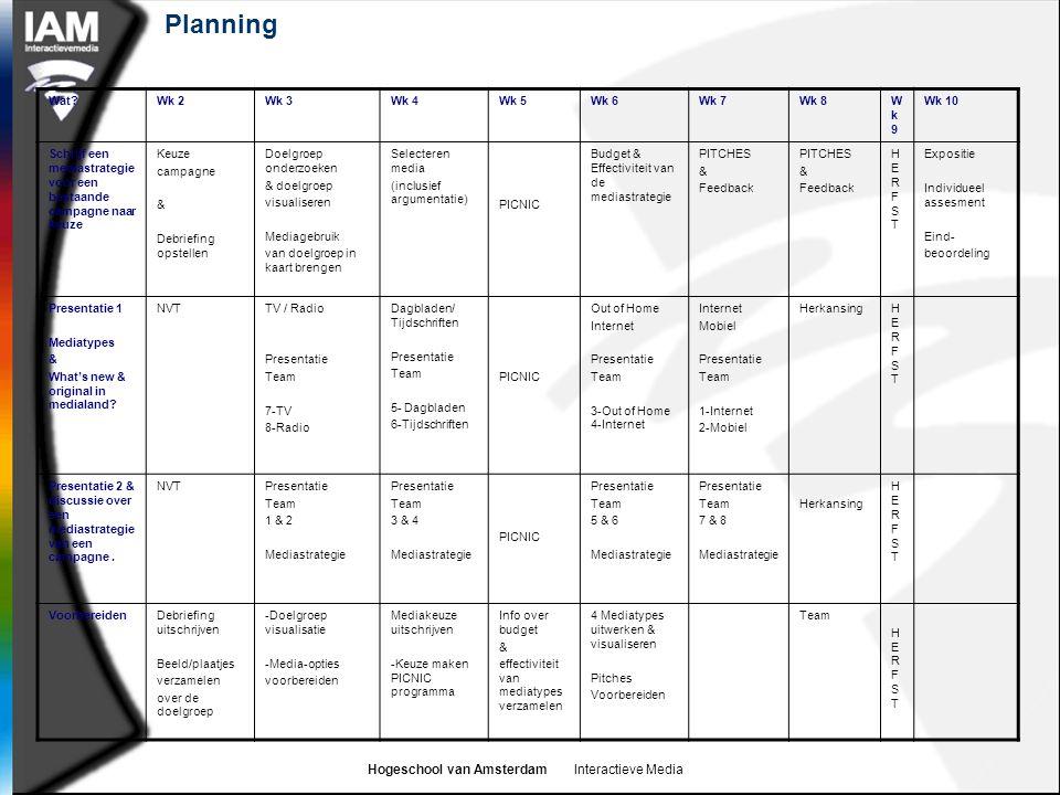 Hogeschool van Amsterdam Interactieve Media Planning Wat?Wk 2Wk 3Wk 4Wk 5Wk 6Wk 7Wk 8Wk9Wk9 Wk 10 Schrijf een mediastrategie voor een bestaande campag