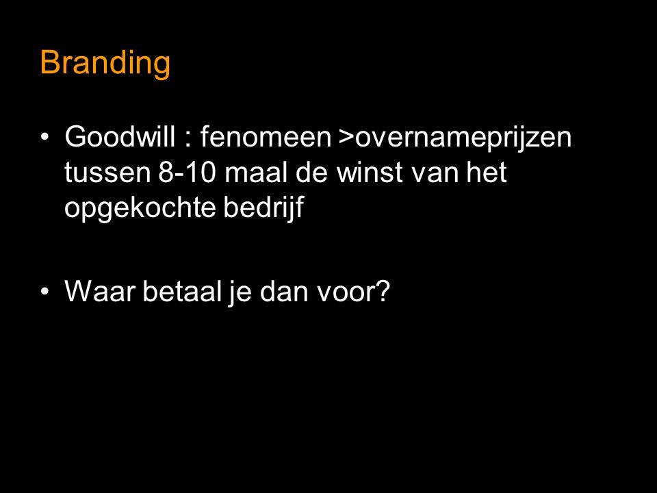 Branding Goodwill : fenomeen >overnameprijzen tussen 8-10 maal de winst van het opgekochte bedrijf Waar betaal je dan voor