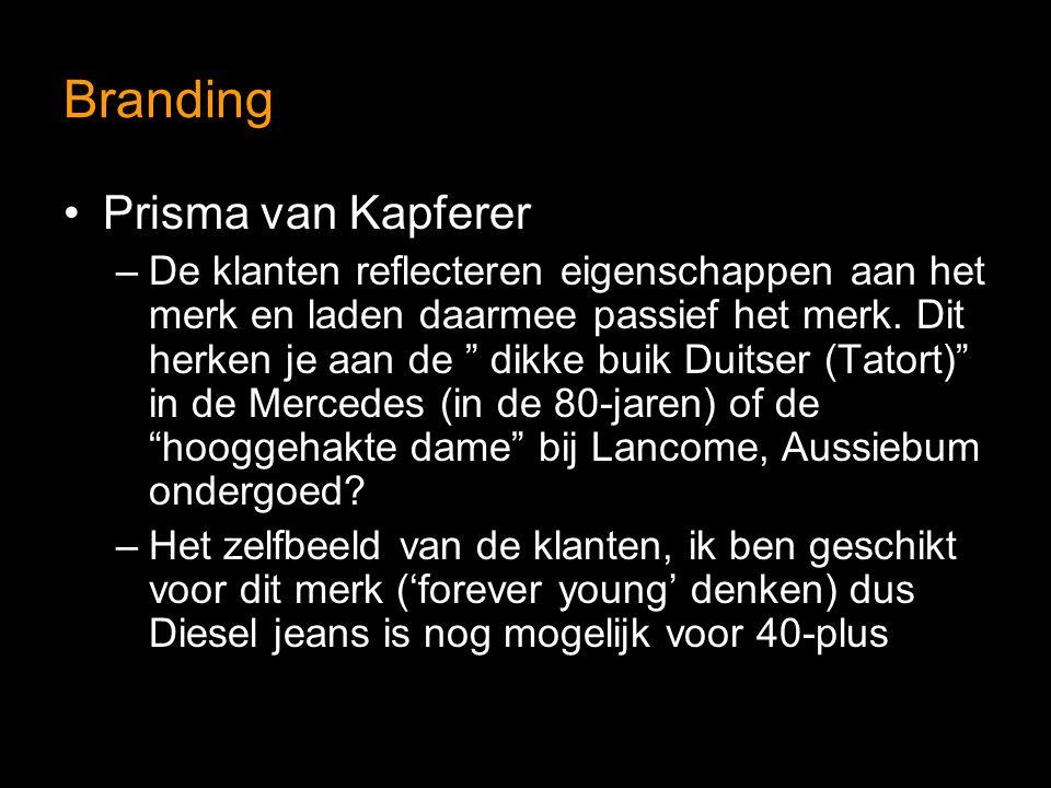 """Branding Prisma van Kapferer –De klanten reflecteren eigenschappen aan het merk en laden daarmee passief het merk. Dit herken je aan de """" dikke buik D"""