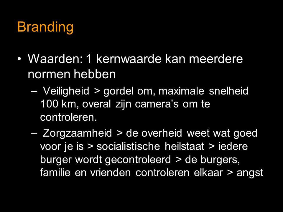 Branding Waarden: 1 kernwaarde kan meerdere normen hebben – Veiligheid > gordel om, maximale snelheid 100 km, overal zijn camera's om te controleren.