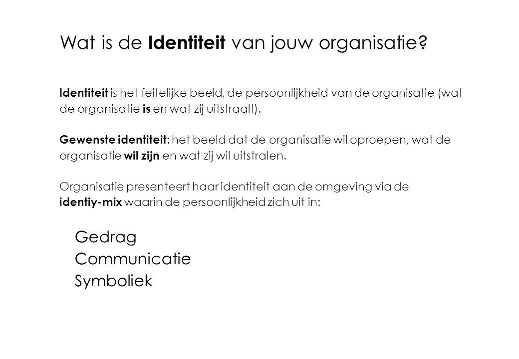 Wat is de Identiteit van jouw organisatie.