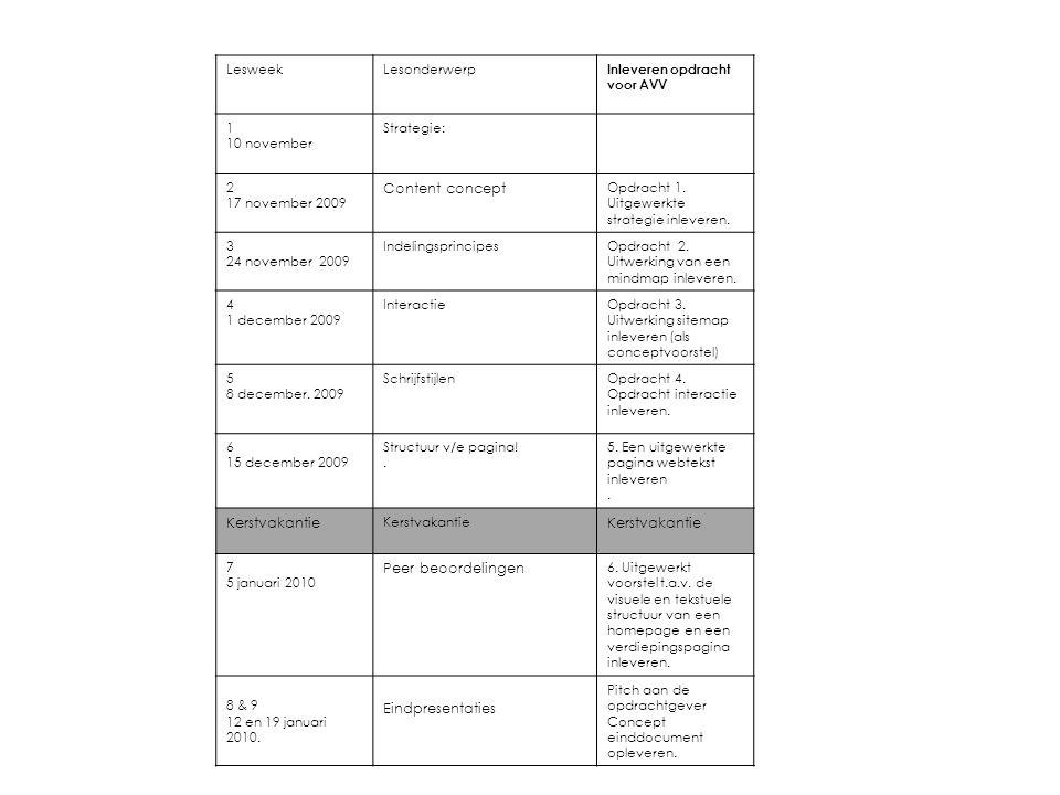 LesweekLesonderwerp Inleveren opdracht voor AVV 1 10 november Strategie: 2 17 november 2009 Content concept Opdracht 1. Uitgewerkte strategie inlevere