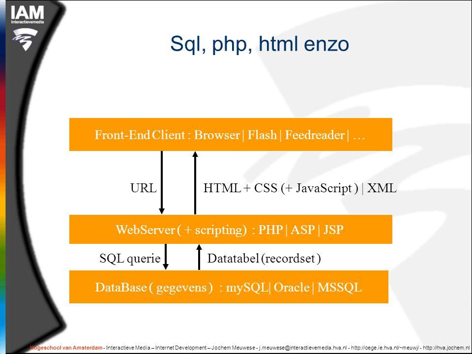 Hogeschool van Amsterdam - Interactieve Media – Internet Development – Jochem Meuwese - j.meuwese@interactievemedia.hva.nl - http://oege.ie.hva.nl/~meuwj/ - http://hva.jochem.nl Wat is een database  DB: Database  Een verzameling tabellen gevuld met data  RDBMS: Relationeel Database management systeem  Software om een database te creëren en te manipuleren  Oracle  mySQL  SQL-server  MS ACCESS  SQL: Structured Query Language  Taal om met een database te praten  Informatie selecteren  Informatie toevoegen, veranderen, wijzigen  Tabellen definiëren  Relaties tussen tabellen definiëren