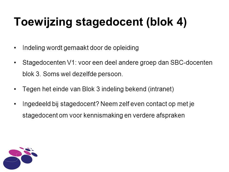 Toewijzing stagedocent (blok 4) Indeling wordt gemaakt door de opleiding Stagedocenten V1: voor een deel andere groep dan SBC-docenten blok 3.
