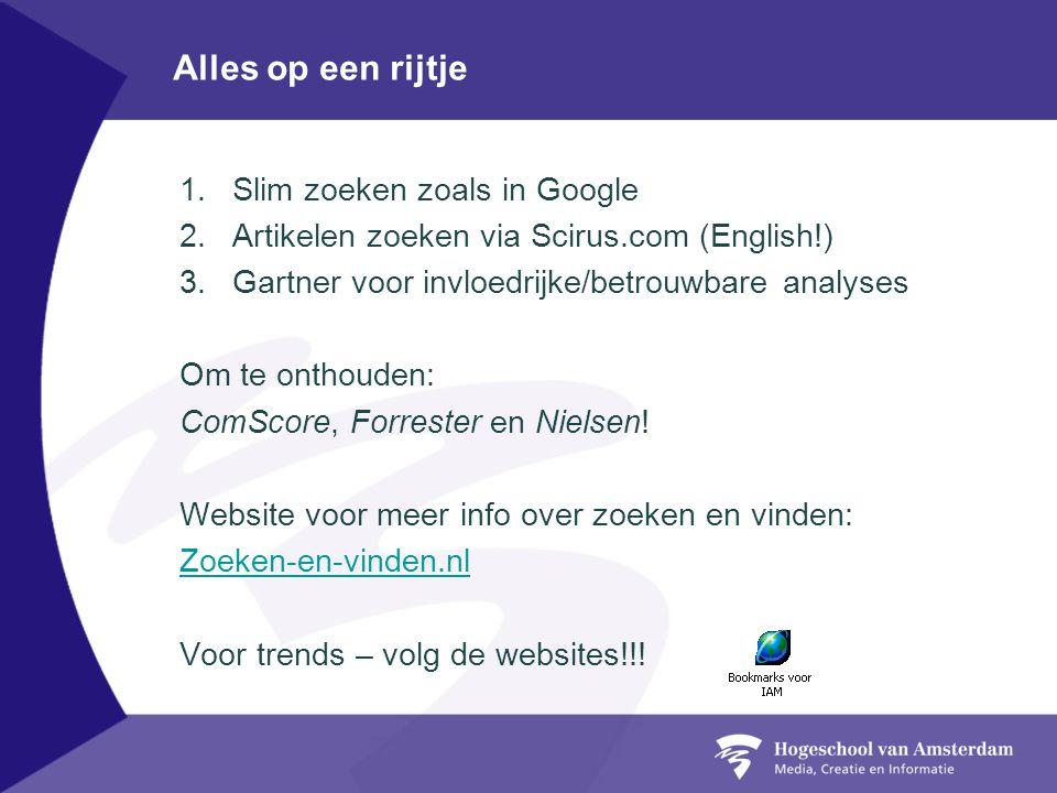 Alles op een rijtje 1.Slim zoeken zoals in Google 2.Artikelen zoeken via Scirus.com (English!) 3.Gartner voor invloedrijke/betrouwbare analyses Om te onthouden: ComScore, Forrester en Nielsen.