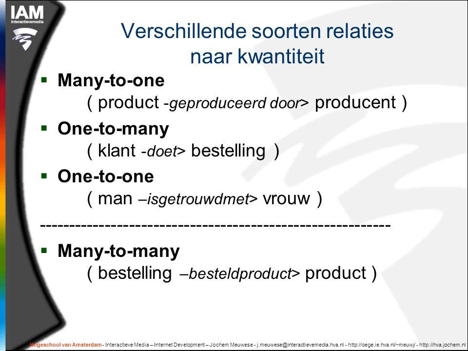 Hogeschool van Amsterdam - Interactieve Media – Internet Development – Jochem Meuwese - j.meuwese@interactievemedia.hva.nl - http://oege.ie.hva.nl/~meuwj/ - http://hva.jochem.nl Verschillende soorten relaties naar kwantiteit  Many-to-one ( product -geproduceerd door> producent )  One-to-many ( klant -doet> bestelling )  One-to-one ( man –isgetrouwdmet> vrouw ) ----------------------------------------------------------  Many-to-many ( bestelling –besteldproduct> product )