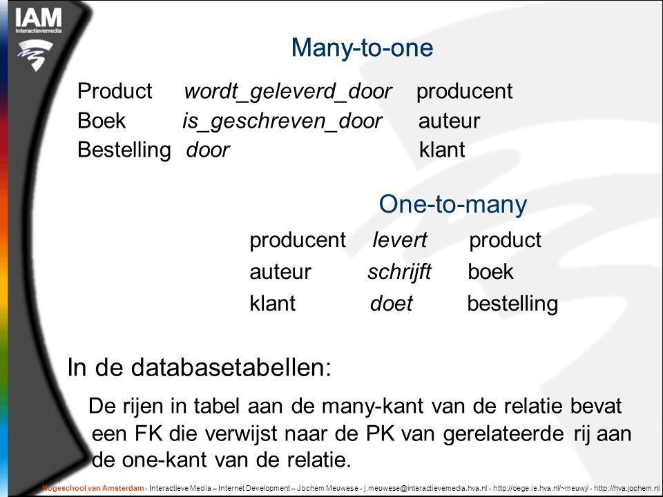 Hogeschool van Amsterdam - Interactieve Media – Internet Development – Jochem Meuwese - j.meuwese@interactievemedia.hva.nl - http://oege.ie.hva.nl/~meuwj/ - http://hva.jochem.nl Many-to-one Product wordt_geleverd_door producent Boek is_geschreven_door auteur Bestelling door klant One-to-many producent levert product auteur schrijft boek klant doet bestelling Many-to-one In de databasetabellen: De rijen in tabel aan de many-kant van de relatie bevat een FK die verwijst naar de PK van gerelateerde rij aan de one-kant van de relatie.