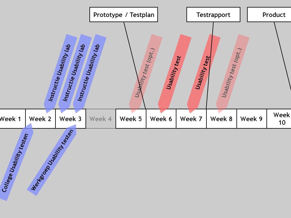 Prototype / TestplanTestrapportProduct Week 4Week 1Week 2Week 3Week 5Week 6Week 7Week 8Week 9 College Usability testen Instructie Usability lab Werkgr