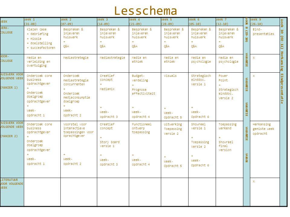 Lesschema WEEK Week 1 (31-08) Week 2 (07-09) Week 3 (14-09) Week 4 (21-09) Week 5 (28-09) Week 6 (05-10) Week 7 (12-10) Week 8 (19-10) VAKANTIE VAKANTIE VAKANTIE VAKANTIE VAKAN Week 9 (26-10) Week 10 (02-11) Herkansing Eindpresentatie WERK- COLLEGE Kiezen case + debriefing + missie + doelstelling + succesfactoren Bespreken & inleveren huiswerk + Q&A Bespreken & inleveren huiswerk + Q&A Bespreken & inleveren huiswerk + Q&A Bespreken & inleveren huiswerk + Q&A Bespreken & inleveren huiswerk + Q&A Bespreken & inleveren huiswerk + Q&A Eind- presentaties HOOR- COLLEGE Media en verleiding en overtuiging Mediastrategie Media en ethiek Media en psychologie x HUISWERK VOOR VOLGENDE WEEK (MANIER 1) Onderzoek core business opdrachtgever + Onderzoek doelgroep opdrachtgever + Week- opdracht 1 Onderzoek mediastrategie concurrenten + Onderzoek mediaconsumptie doelgroep + Week- opdracht 2 Creatief concept + Mediamix + Week- opdracht 3 Budget- verdeling + Prognose effectiviteit + Week- opdracht 4 Visuals + Week- Opdracht 5 Strategisch einddoc.