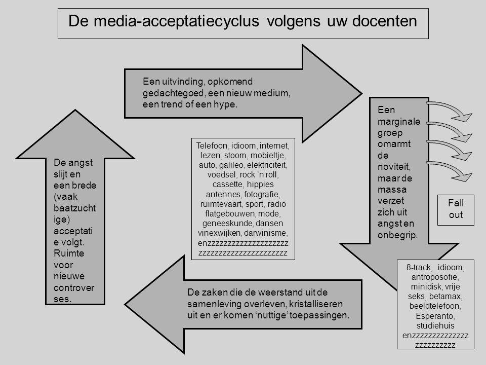 De media-acceptatiecyclus volgens uw docenten Een uitvinding, opkomend gedachtegoed, een nieuw medium, een trend of een hype. Een marginale groep omar
